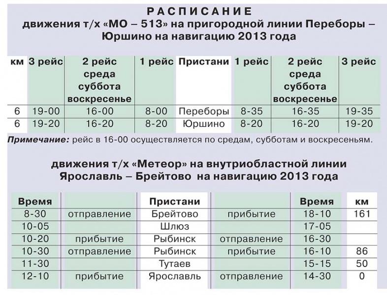 Расписание МО и Метеор