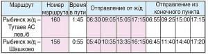 Rybvesti_017