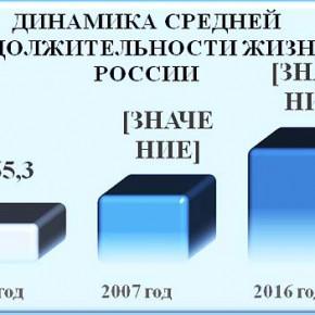 Илья Осипов: «Мы с президентом в одной команде»