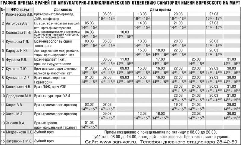 Расписание приема врача кардиолога поликлиники