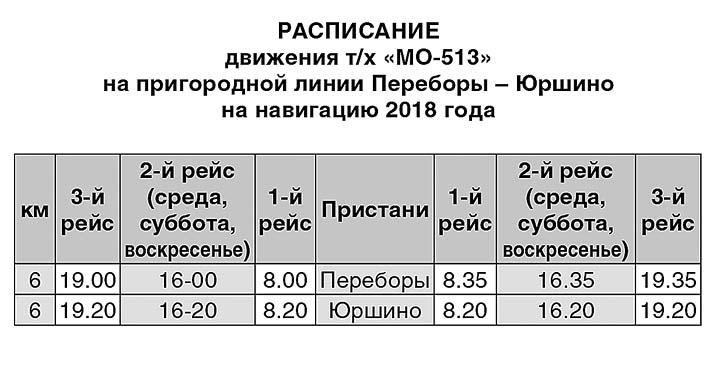теплоход МО-513 2018