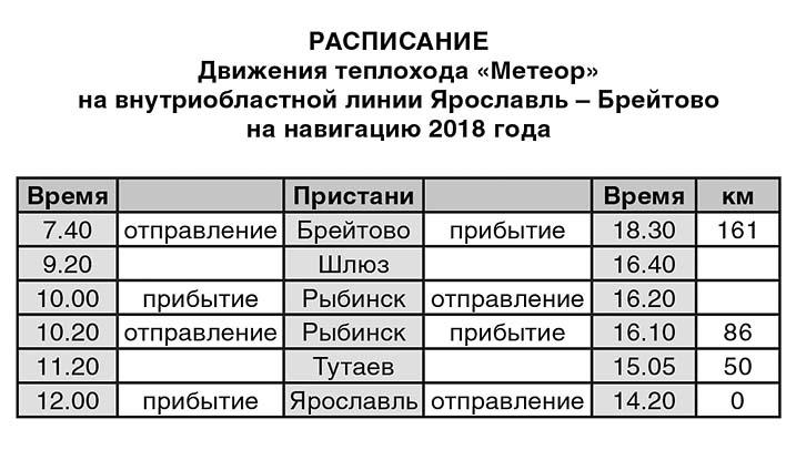 Теплоход Метеор 2018